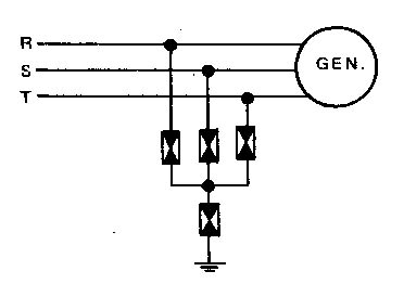 2 descargadores de sobretensión Pararrayos SIPA